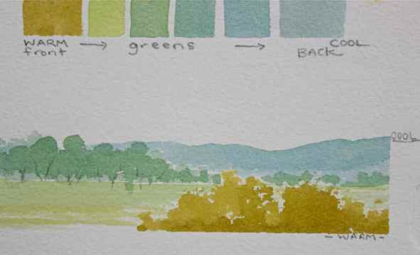 watercolor foliage green mixes, beginners watercolours landscape greens, mixing warm greens,debiriley.com