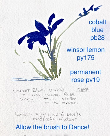 cobalt watercolour flowers debiriley.com