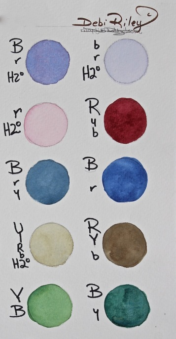 watercolour chart debiriley.com