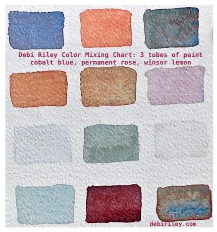 watercolor mixing chart, landscape colors, debiriley.com